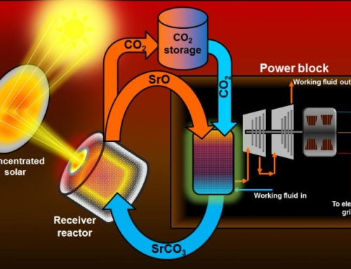 Global Thermal Energy Storage Market to Hit $7,472.9 Million by 2023, APAC to be the Fastest Growing Region