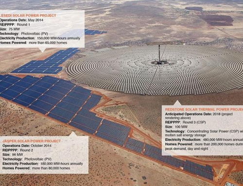 All MENA Concentrated Solar Power Now 7 Cents or Under