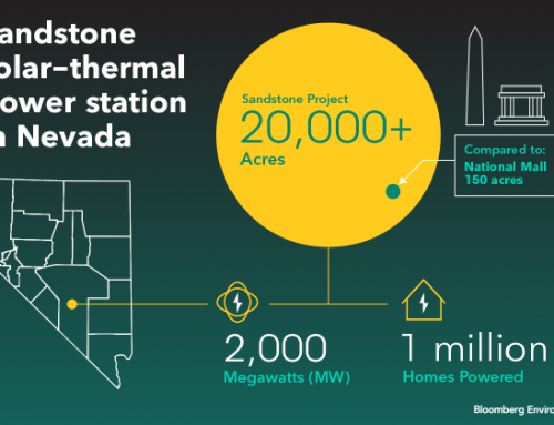 Nevada Concentrated Solar Power Towers Bridge Trump, California Energy Agendas