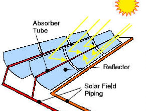Concentrated Solar Power Video Tutorial